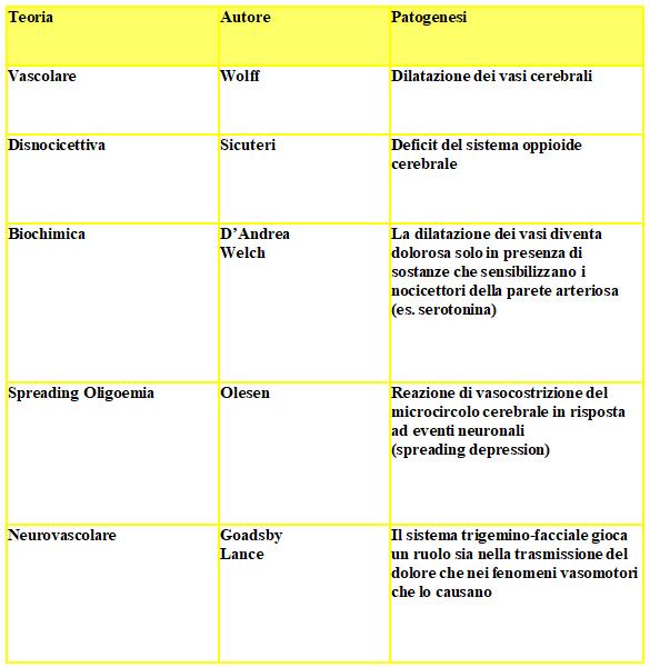 fabio-antonaci-centro-medicina-cefalee-neurologia-mal-di-testa-dolore-cronico-emicrania-68b