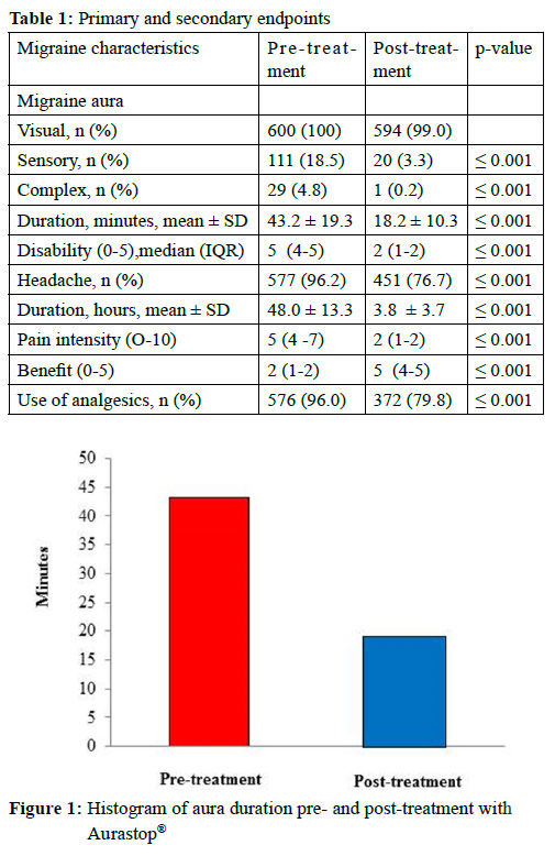 fabio-antonaci-centro-medicina-cefalee-neurologia-mal-di-testa-dolore-cronico-emicrania-71